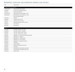 Offers of Nvidia in Maserati