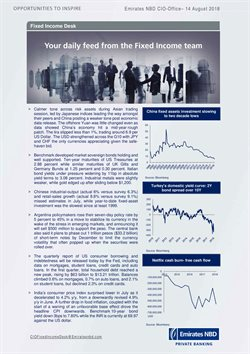 Emirates NBD offers in the Abu Dhabi catalogue