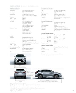 Offers of Brakes in Lexus